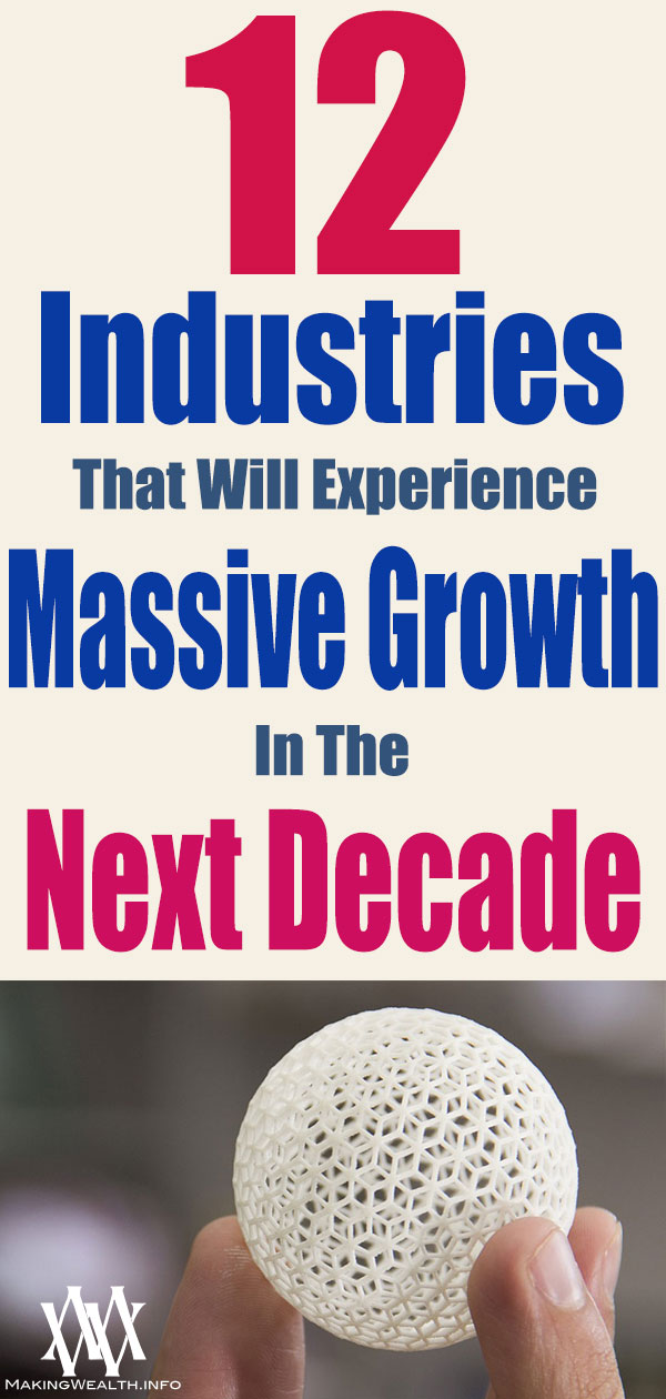 12 Industries That Will Experience Massive Growth in the Next Decade