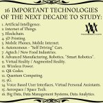 16 Technologies Of The Next Decade – Important To Study