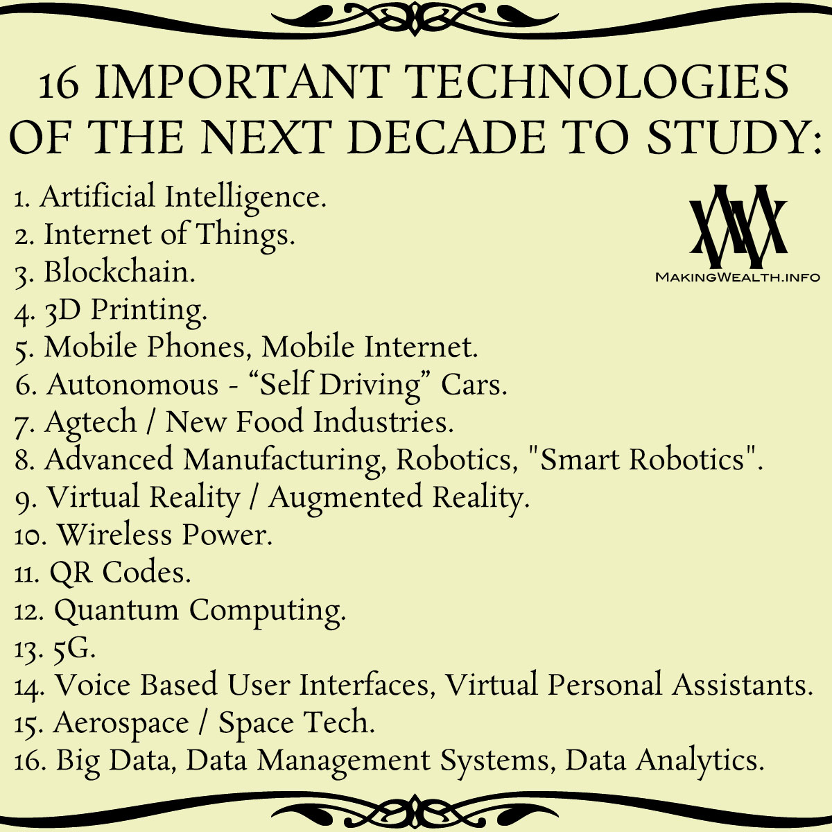 16 Technologies Of The Next Decade - Important To Study