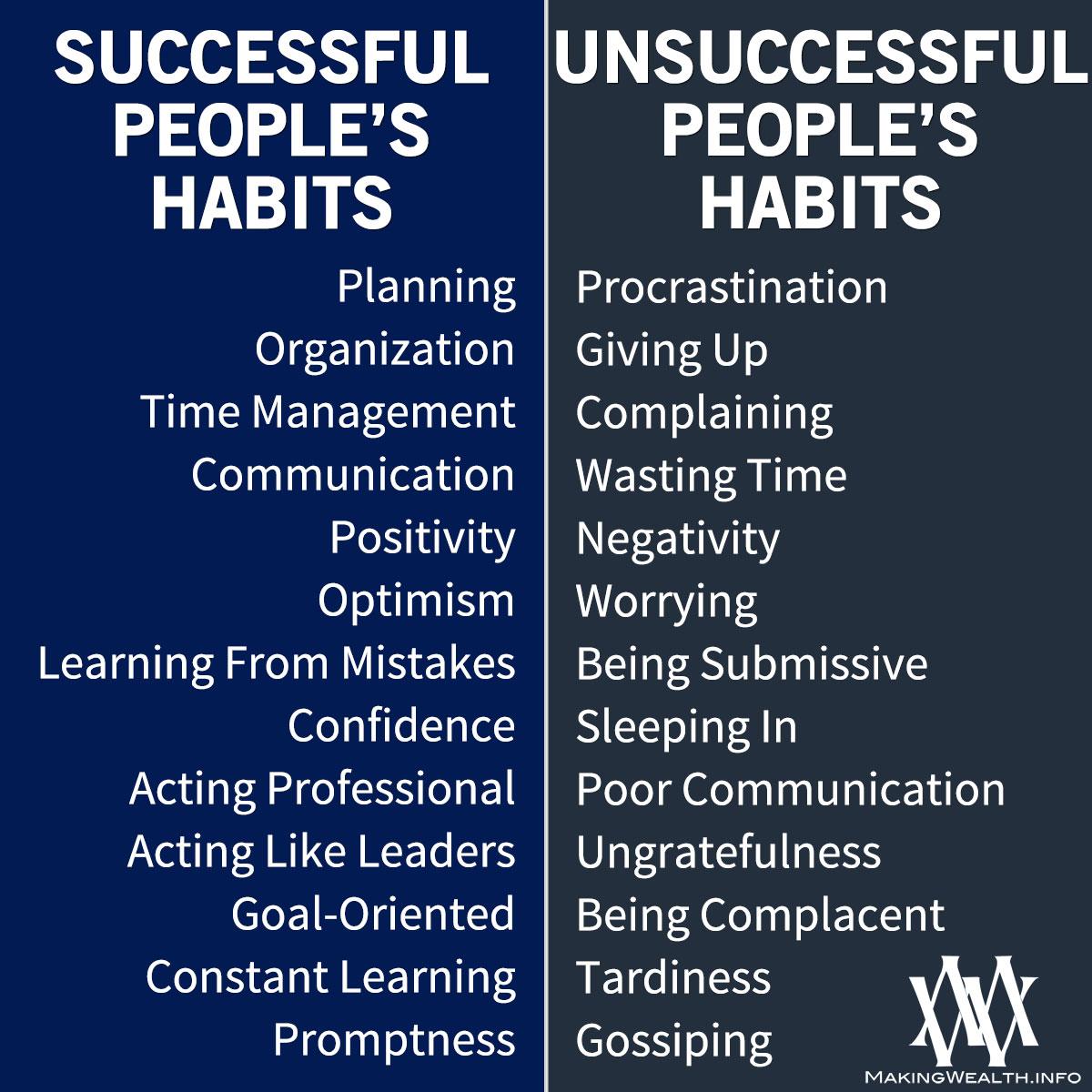 Successful People Habits VS Unsuccessful People Habits